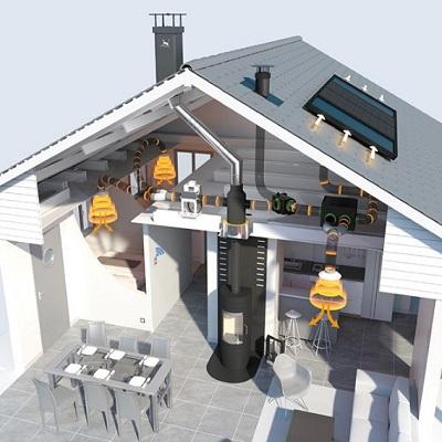 AIRWOOD : faire de l'énergie bois la source de chauffage principal de la maison