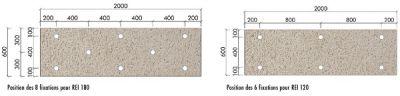 Fibraroc 35 Clarté / Fibraroc A2 35 Clarté - Panneaux en laine de bois isolants