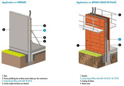 Isolation intégrée des murs béton - Knauf XTherm Mur-B2i® Rc 60 SE / Knauf XTherm Mur-B2i® Rc 120 SE - Panneaux isolants en polystyrène