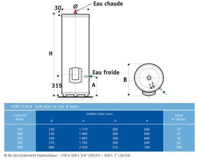 Chauffe eau électrique 150 litres zeneo - Atlantic