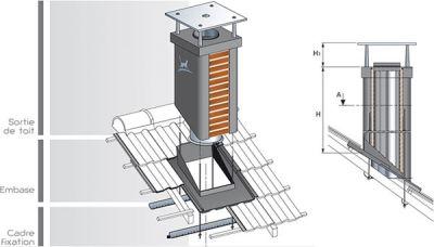 Luminance - Sortie de toit design