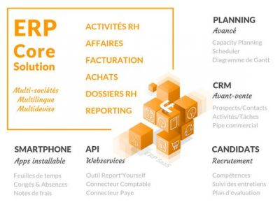 Votre solution ERP en mode SaaS - Suite d'applications