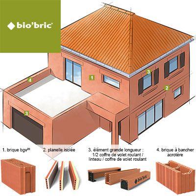 Pack maison individuelle  - Matériaux de structure en terre cuite