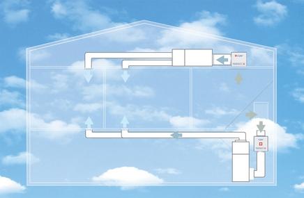 Purificateur IQAIR Perfect 16 - Caisson de filtration haute efficacité