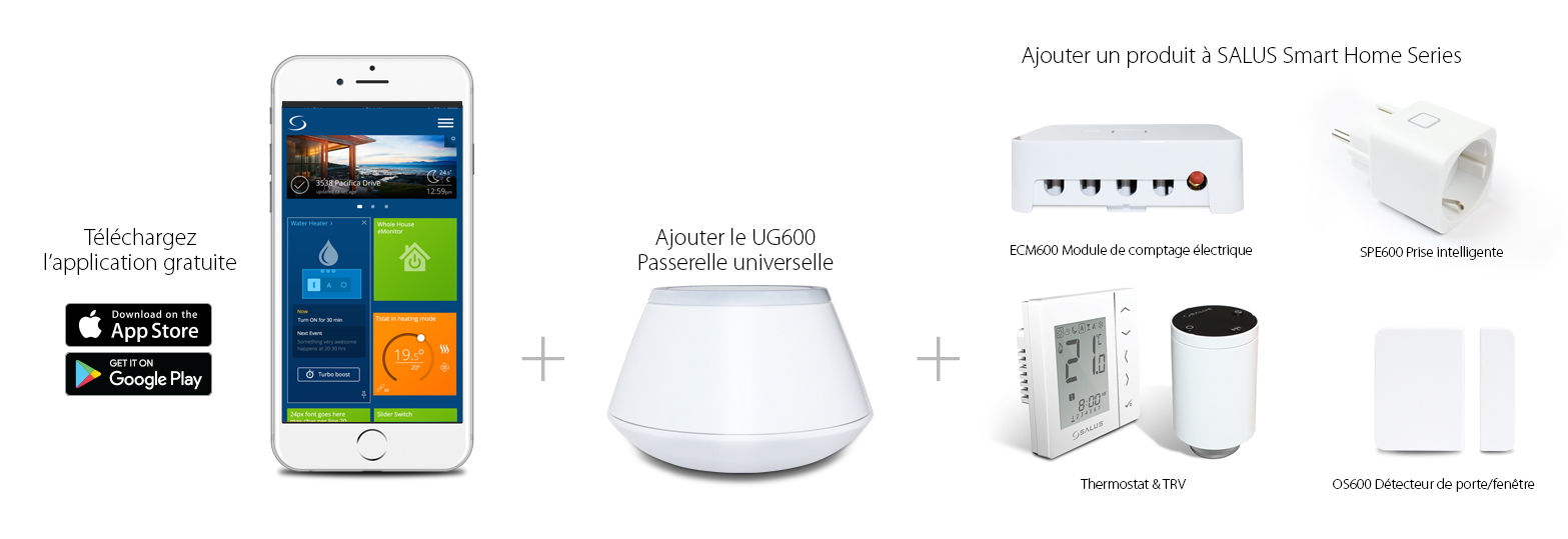UGE600 - Passerelle universelle