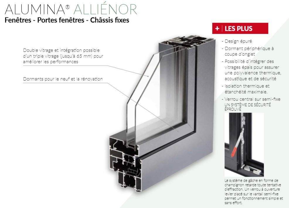Fenêtres Aluminium - Gamme Alumina