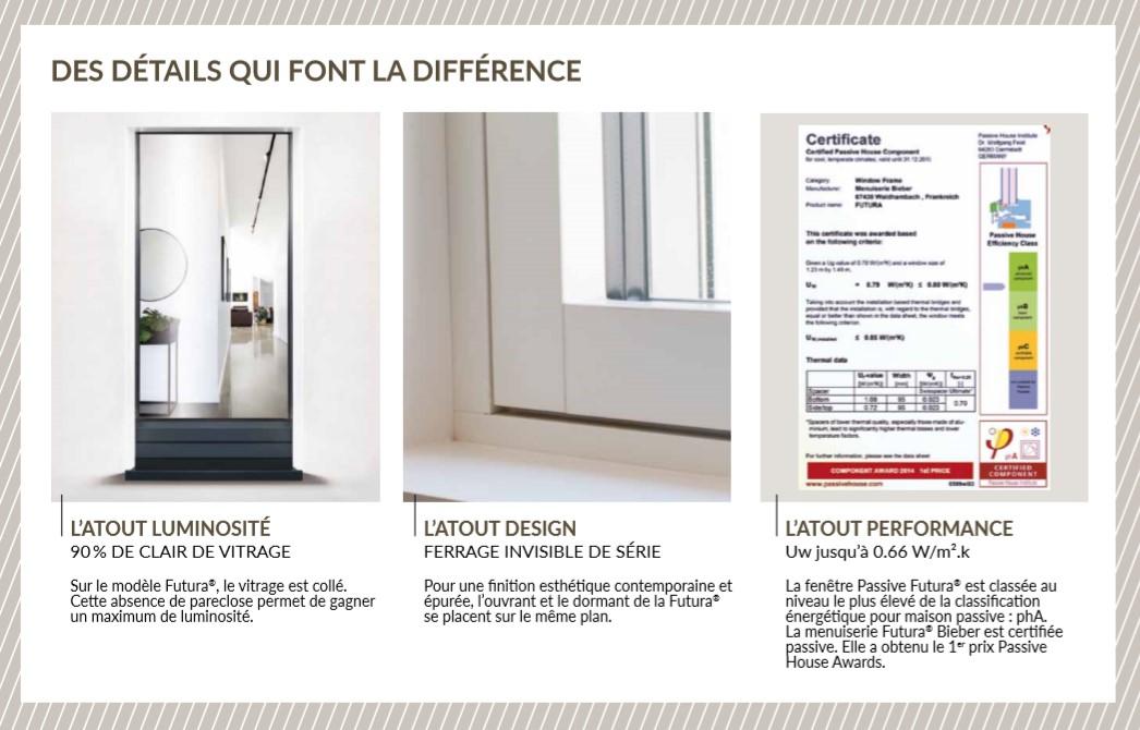 Fenêtres Mixtes Passives - Gamme Futura